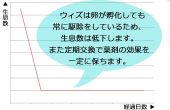 graph02.png