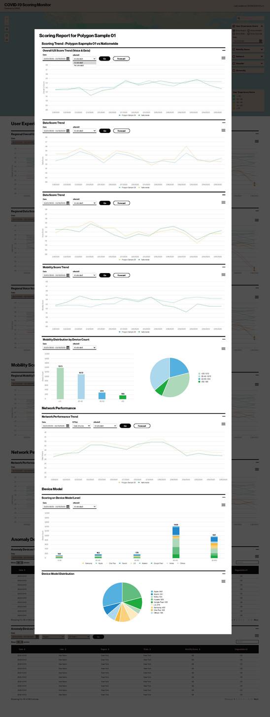 Covid19 Scoring Monitor_analytics popup