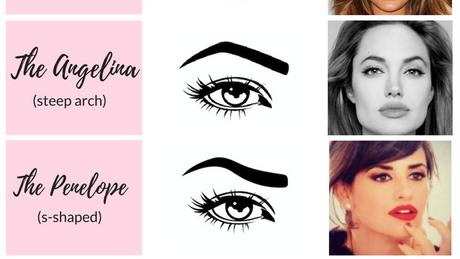 Celebrity Eyebrow lifts