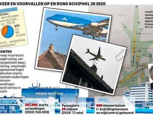 Veiligheid van Schiphol leidt tot discussie met OVV