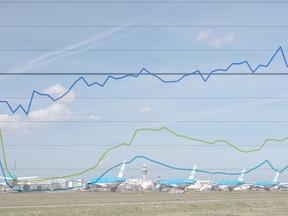 Luchtvaart in coronatijd: veel minder reizigers, iets minder vracht