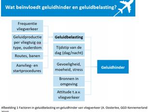 'Stillere vliegtuigen helpen niet tegen overlast'
