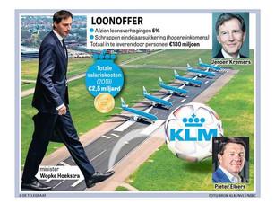 KLM is door coronasteun speelbal van politiek