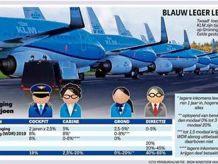 Stammenstrijd barst los bij KLM