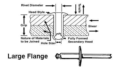 OpenEnd-Large-Flange-Illustration.jpg