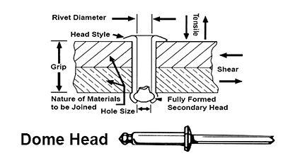 OpenEnd-Dome-Head-Illustration.jpg
