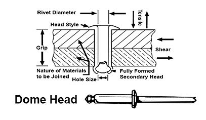 OpenEnd-Dome-Head-Illustration.jpg