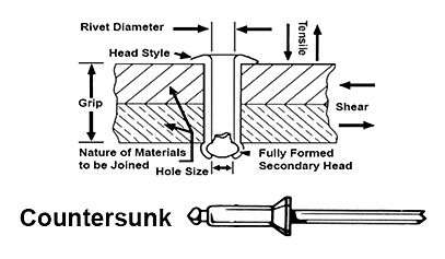 OpenEnd-Countersunk-Illustration.jpg
