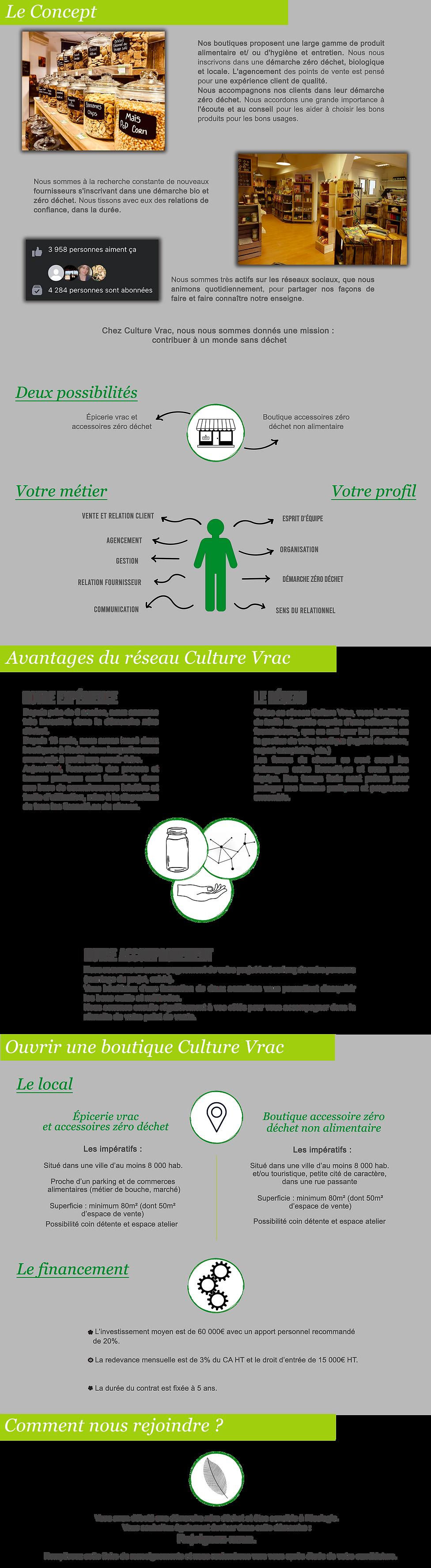 licence-de-marque-culture-vrac.png