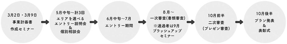 荒川区ビジネスプランコンテスト2019スケジュール予定.png