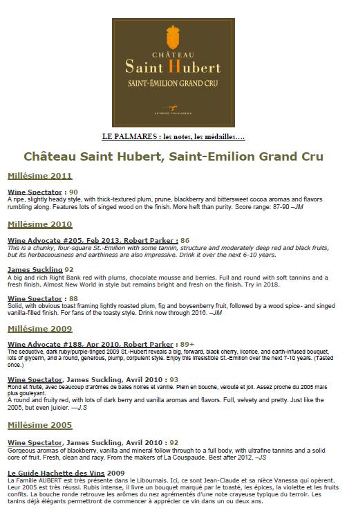 Château Saint Hubert part 2