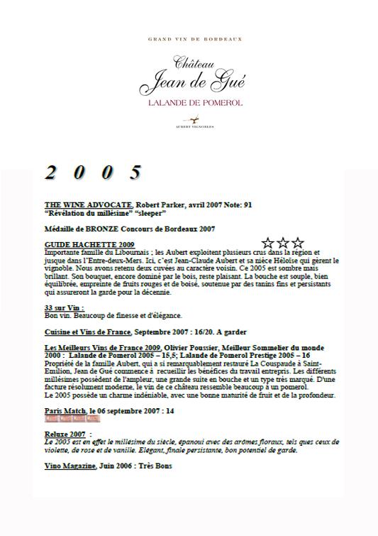 Château Jean de Gué 2005