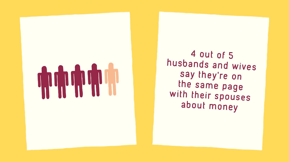 Statistics regarding couples and their finances, from an animation by EDLUNDART for Money Magazine.