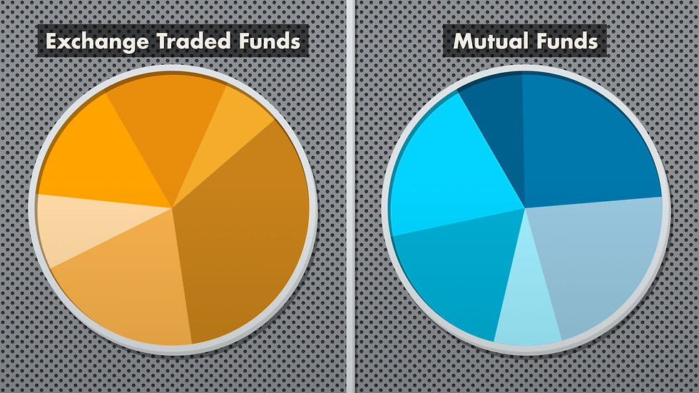 Two pie charts, representing ETFs and mutual funds
