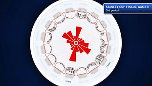 Circular ice hockey rink from an animation about the Stanley Cup