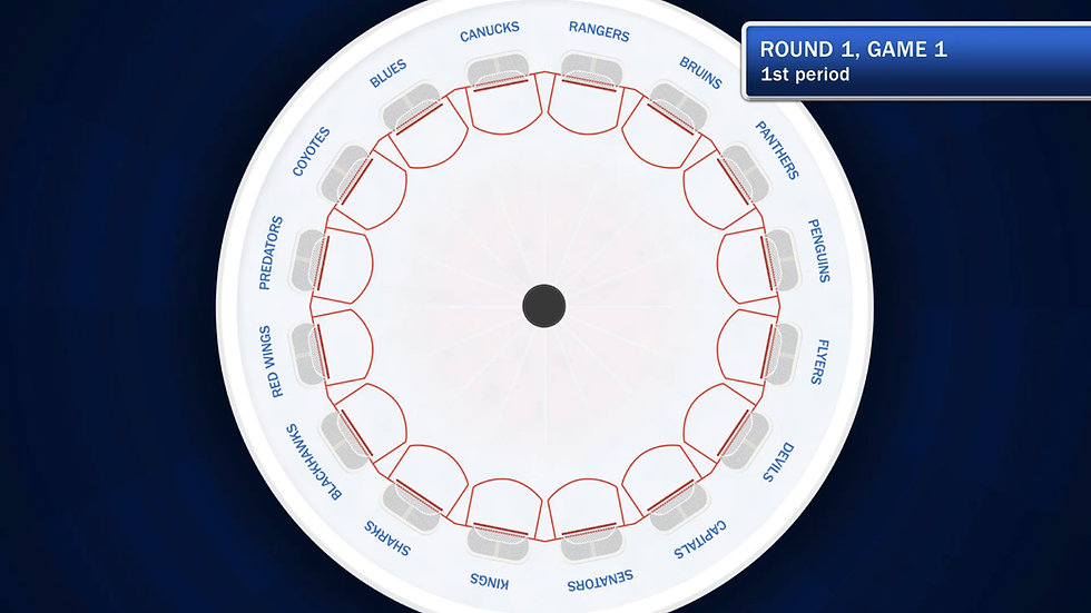 A circular hockey rink from a unique animated infographic