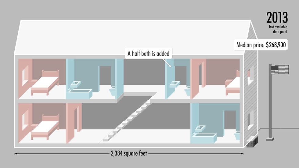 Cutaway of a home as part of infographics animation