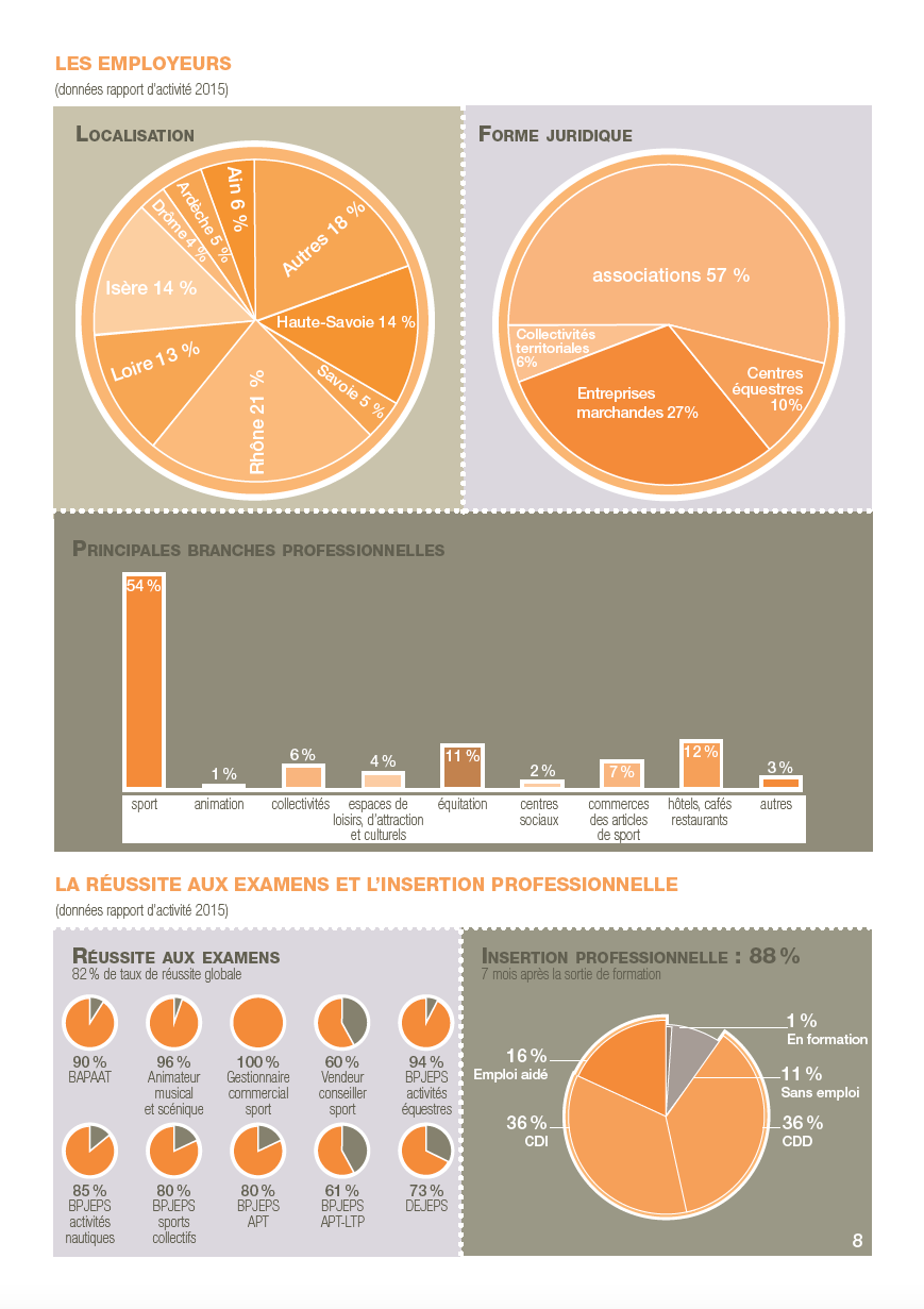 infographie dossier de presse