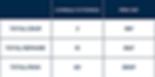 Tableau-Financement-SCIO-02.png
