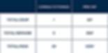 Tableau-Financement-SCIO-01.png