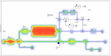 Orchestrating Azure Functions using BPMN and Camunda—a case study