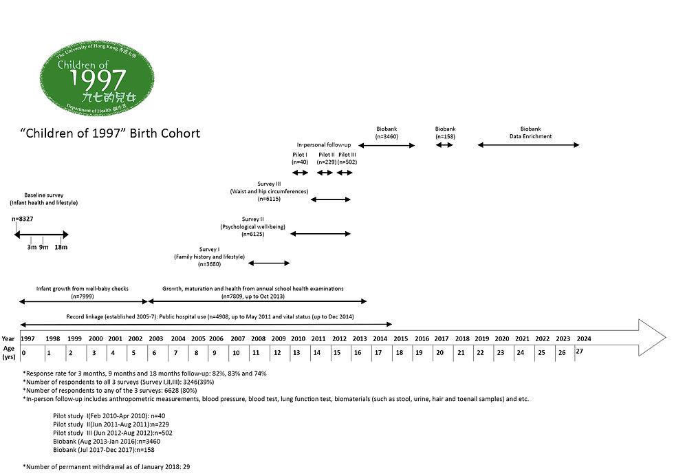 Birth Cohort Timeline_JPEG.jpg
