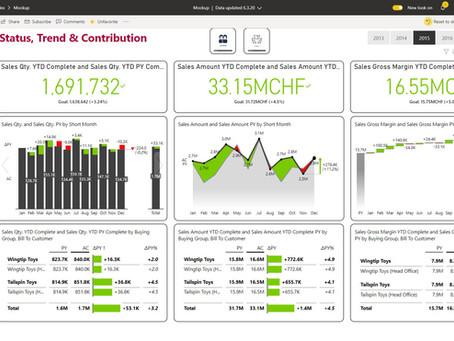 Sales Analytics mit Zebra BI