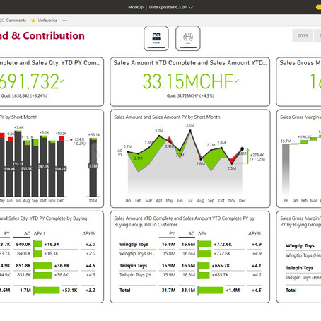 Sales Analytics mit Zebra BI