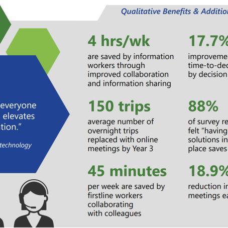 Nutzen von Microsoft Teams