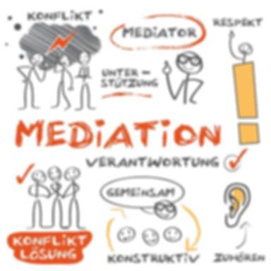 Mediation / Konfliktberatung Hamburg Klaus Christiansen