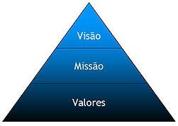 visao-missao-valores.jpg