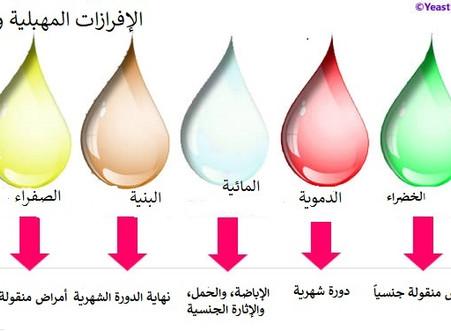 الإفرازات المهبلية لكل لون دلالة خاصة تخبرك عن حالتك الصحية