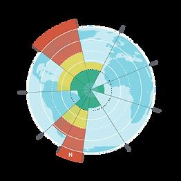 Planetary Boundaries Model mobile.png