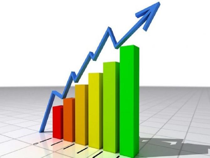 Por conta dos resultados positivos do agronegócio, PIB do Piauí tem o 7º maior crescimento do Brasil