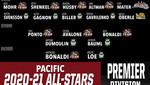 7 Monsters named to USPHL Pacific Division All-Stars