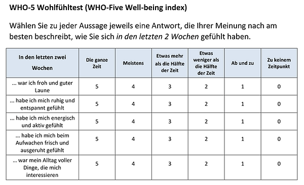 WHO-5_Index_de.png