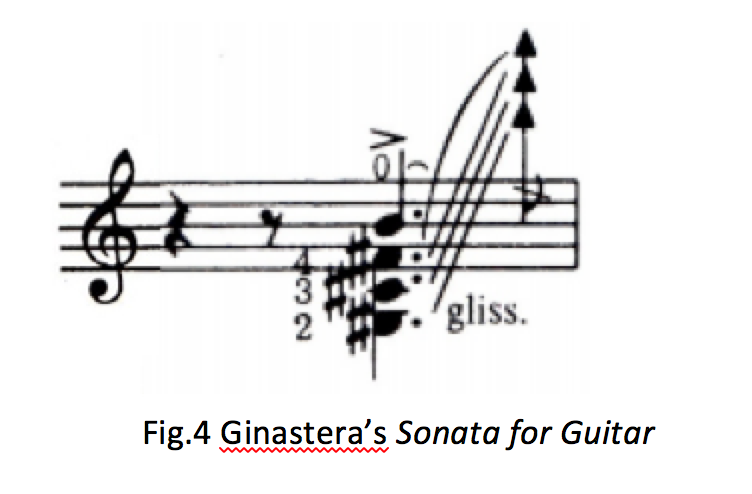 Ginastera's Sonata for Guitar