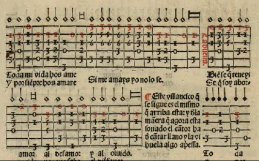 A page from Luis Milan's 'Libro De Musica de Vihuela de Mano Intitulando'
