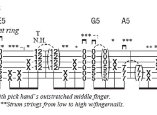 Contemporary Performance Approaches to the Acoustic Guitar: A Guide.