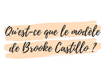 Qu'est-ce que le modèle de Brooke Castillo ?