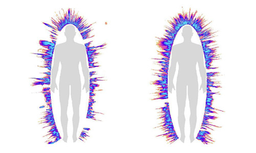 GDV analysis of aura after drinking structured water