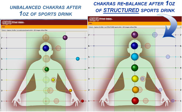 chakra balancing effect drinking a structured energy drink