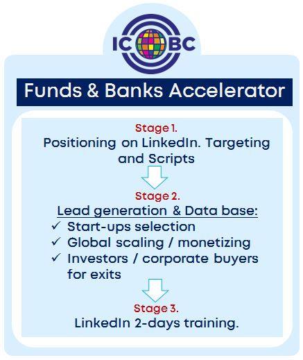 Funds & Banks Accelerator.JPG