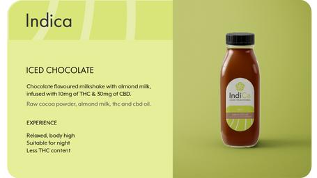 Description of Chocolate flavour