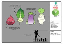 Vegetables Character Sheet