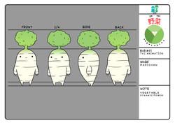 Radi-chan Character Sheet