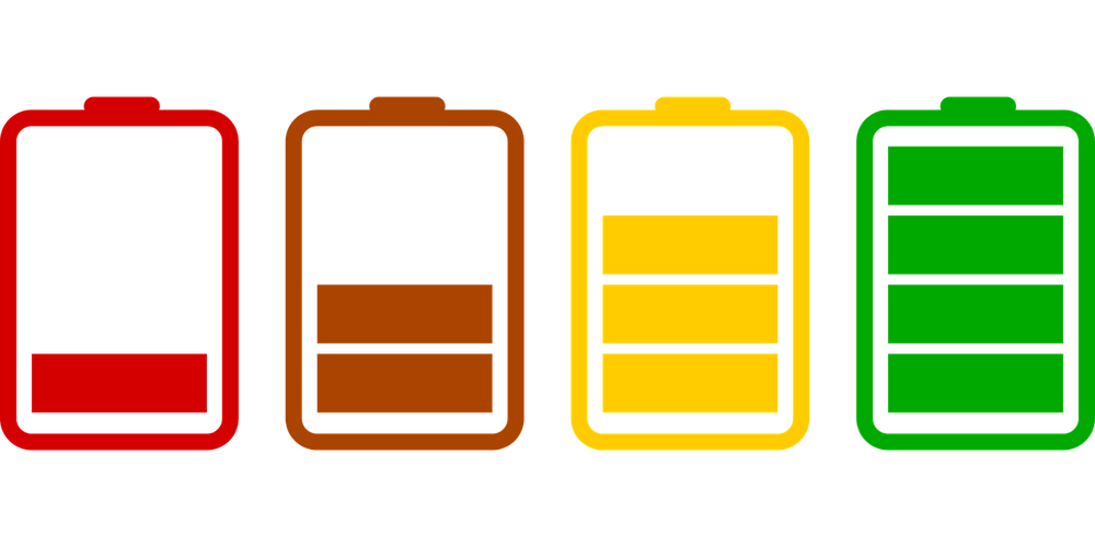 Batteries Showing Different Levels of Energy