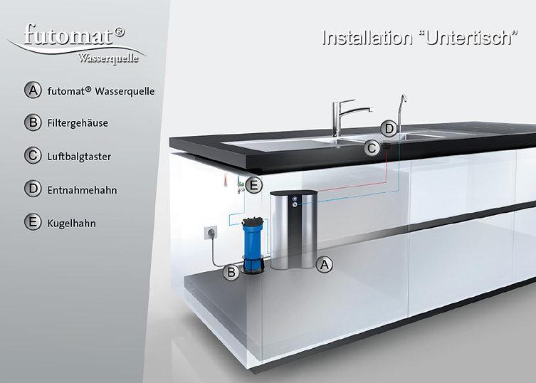 Sauerstoff-Wasserspender-Installation versteckt
