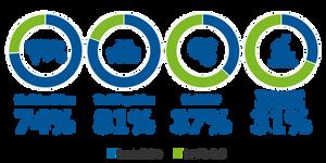 新興市場與成孰國家比較/圖片來源:日本富蘭克林坦伯頓網站