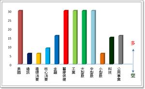 20141006-美股.png